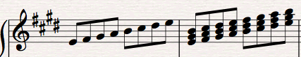 E Major Scale and Chords