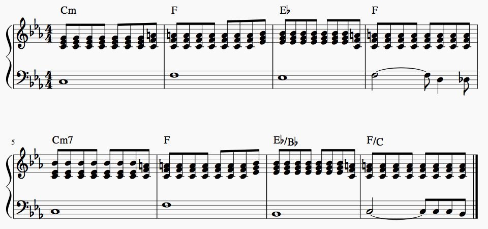 Composing With Dorian Mode Guest Post By Joshua Taipale Video