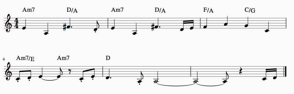 Composing with Dorian Mode: Guest post by Joshua Taipale | Video ...